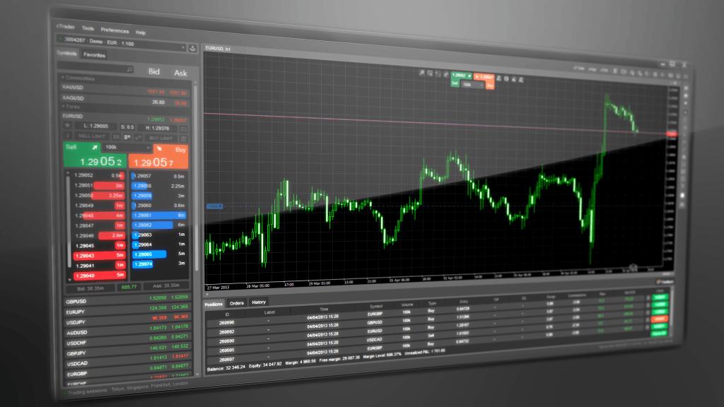 piattaforme trading demo bitcoin atm conformità